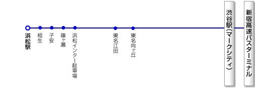 路線イメージ図