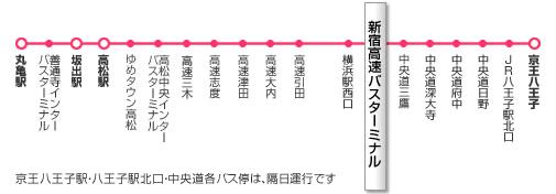 新宿~高松・丸亀線
