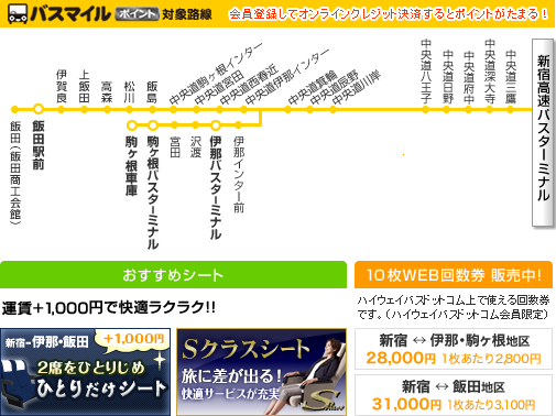 新宿~伊那飯田線路線図