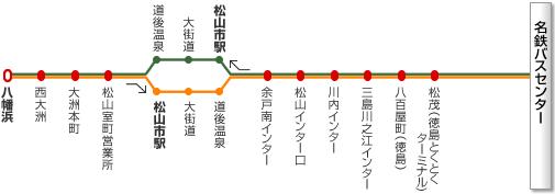 名古屋~松山線