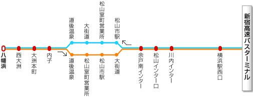 新宿~松山・八幡浜線