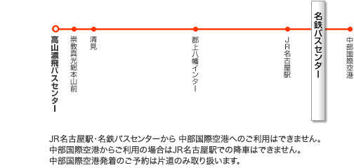 名古屋~高山線